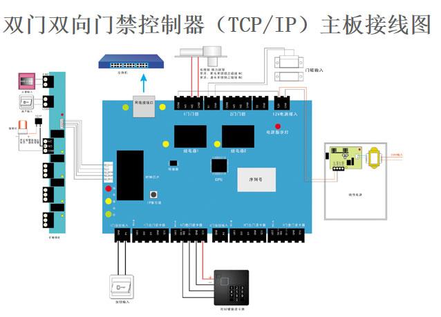 ias-2020t门禁控制器接线图